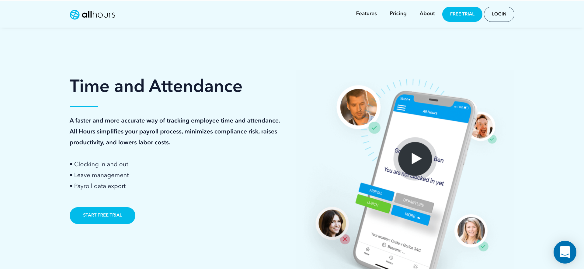Time and Attendance Software - All Hours